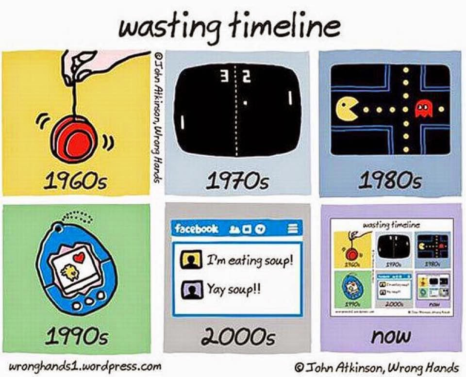 Wasting Time Then and Now