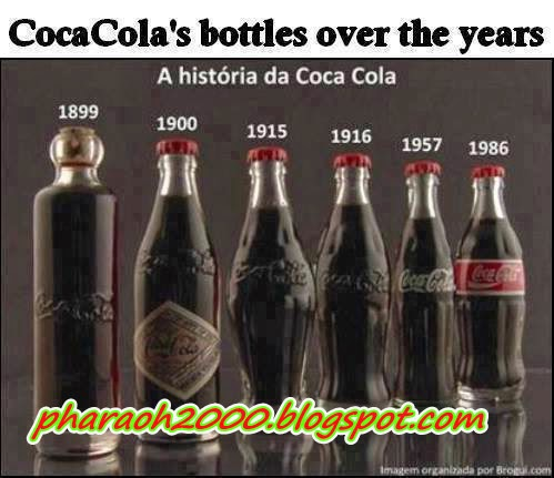 Photo of the day- Coca Cola's bottles over the years