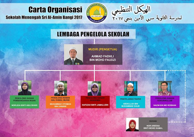 CARTA ORGANISASI SM SAAB 2017