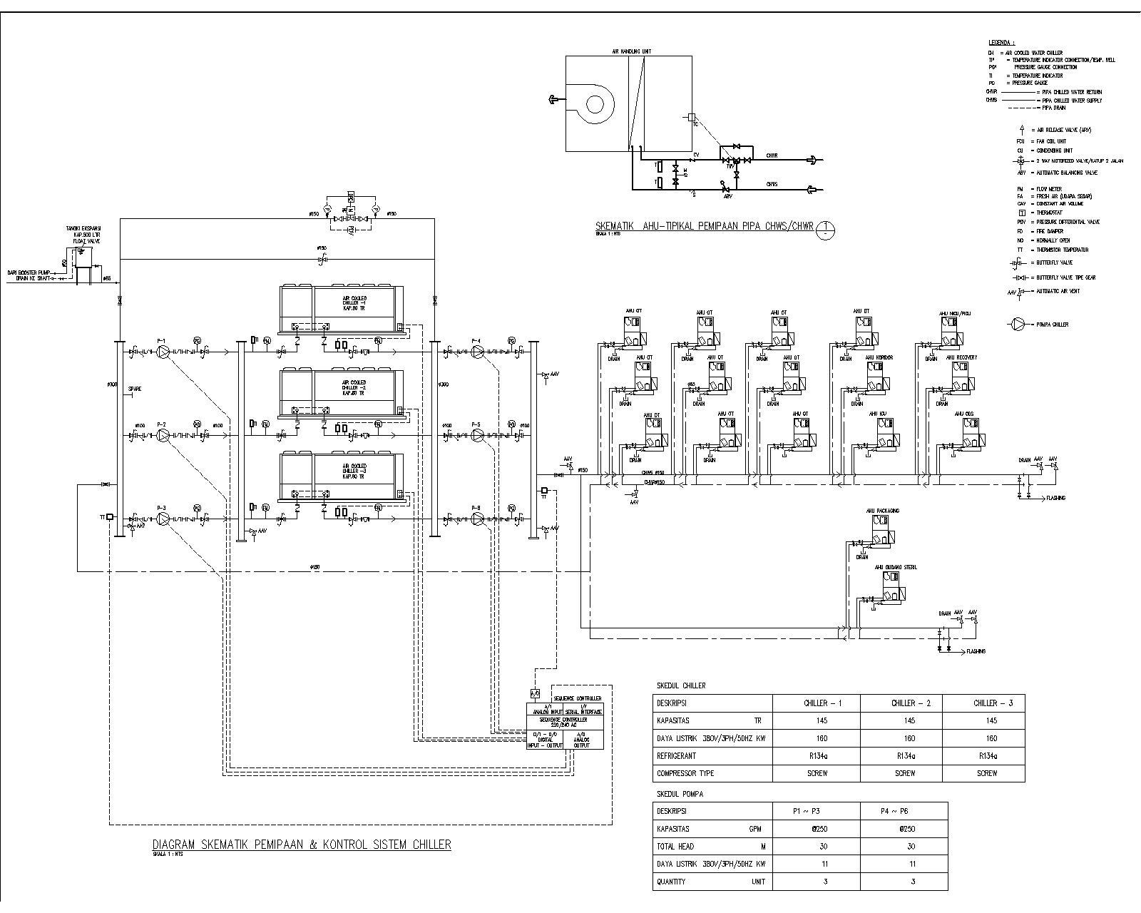 MEP Mekanikal Elektrikal Plambing: Contoh Skematik Pemipaan Chilled ...