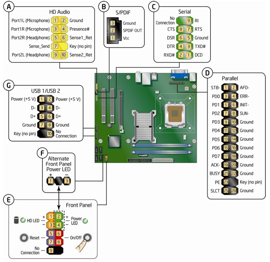 internal usb motherboard plug wiring diagram  internal