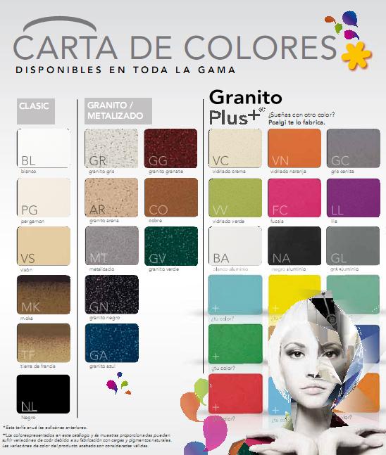 colores disponibles fregadero cocina