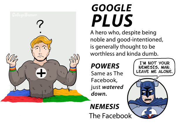 Google plus and Facebook