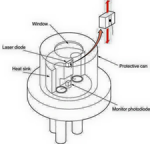 laser diode and monitor photodiode