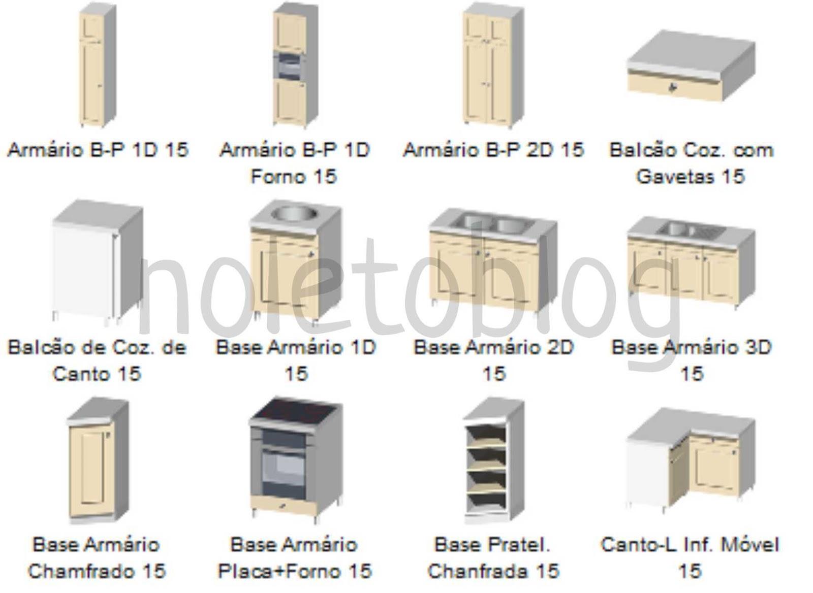 noletoblog: Objetos de ArchiCAD #1: Móveis de Cozinha #826F49 1600 1168