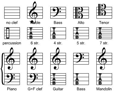 piano sheet music blank