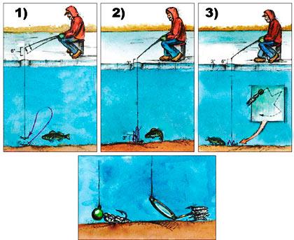 Как поймать крупного окуня зимой