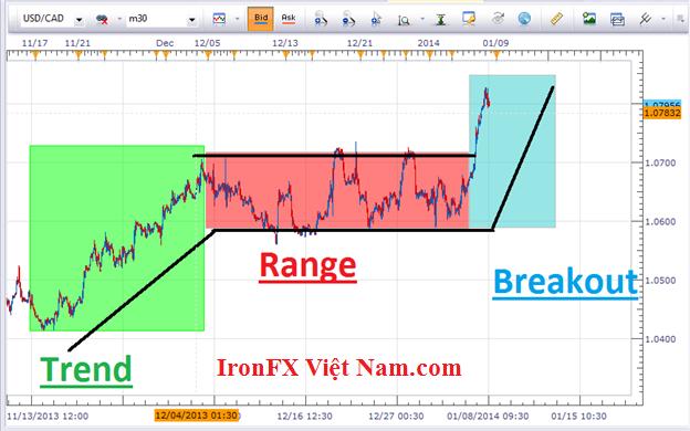 Sirix ava trade brokerage
