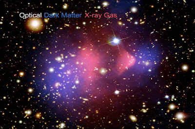 The Bullet Cluster, a.k.a., dark matter's smoking gun.