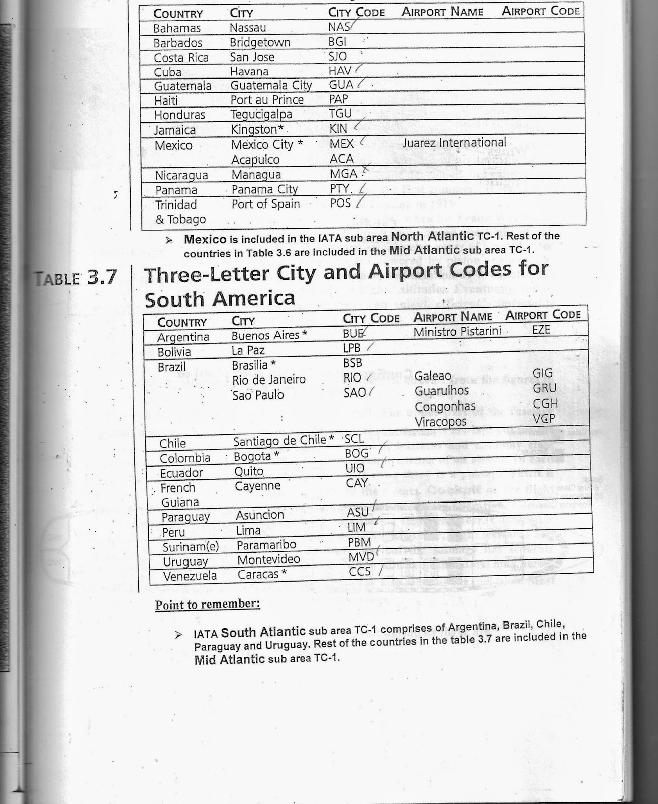 Travel Consultant Skills Online Free Air Ticketing Course IATA - Usa map airport codes