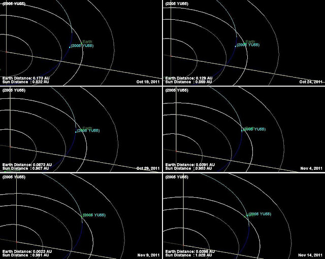 2005YU55 asteroide