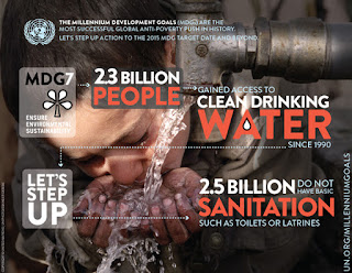 MDG water info graphic