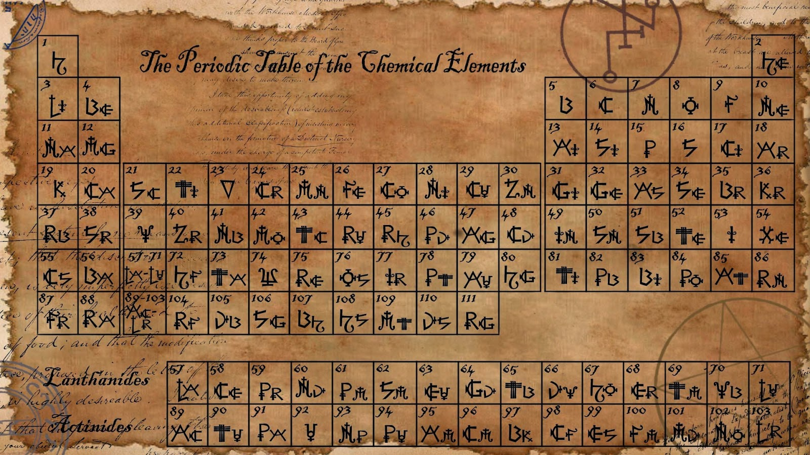 Industrial chemistry education spot periodic tables and the elements have been one of the most salient discoveries in the periodic table during the era of hennig brand he made the first discovery of an element gamestrikefo Images