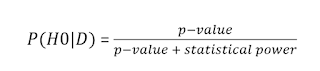 The relation between p-values and the probability H0 is true is not weak enough to ban p-values