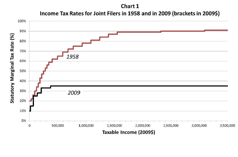 tax+rates+1.jpg