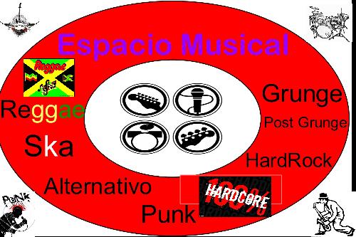 Espacio Musical 80's 90's