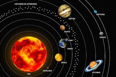 ¿Cambian los planetas de tamaño?