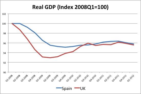 Spain+versus+UK.jpg