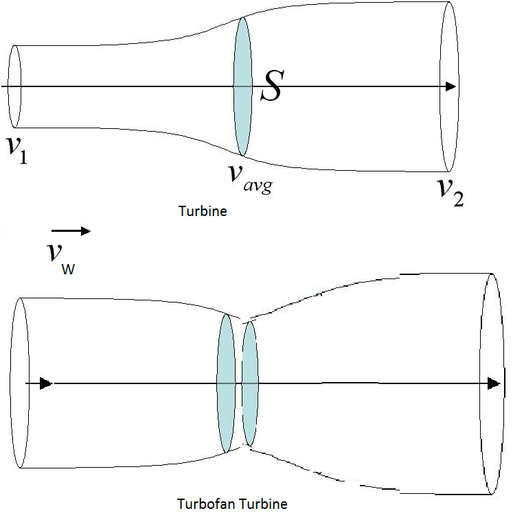 Ansgar John / Sinaas: DDWFTTW energy feedback loop for windmill?