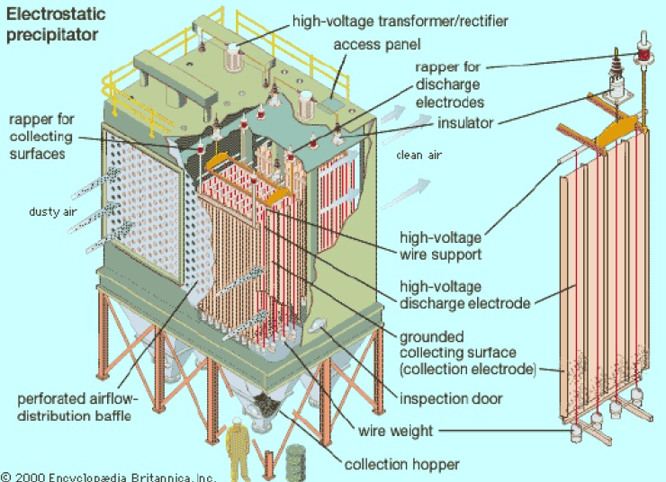 Steam Boiler: Electrostatic Precipitator Parts