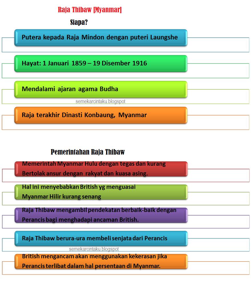 Blog Sejarah STPM Baharu: Semekar Cintaku : July 2015