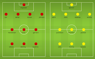 Possible Line-ups, Stats, Team News: Liverpool vs Crystal Palace