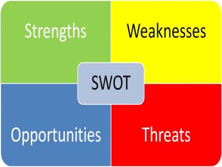 Activity diagram apb swot analysis ccuart Gallery