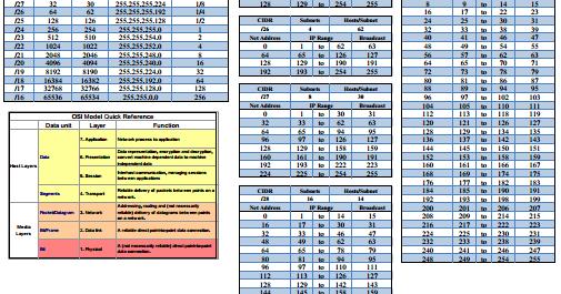 Binary options cheat sheets