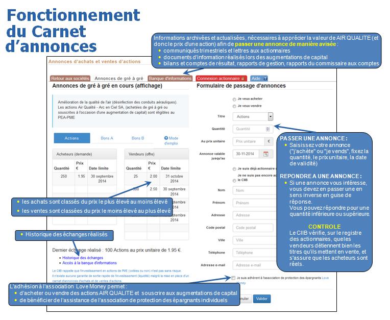 http://www.ciib.fr/documents/carnet-d-annonces-achats-ventes-actions-pme-non-cotees.pdf