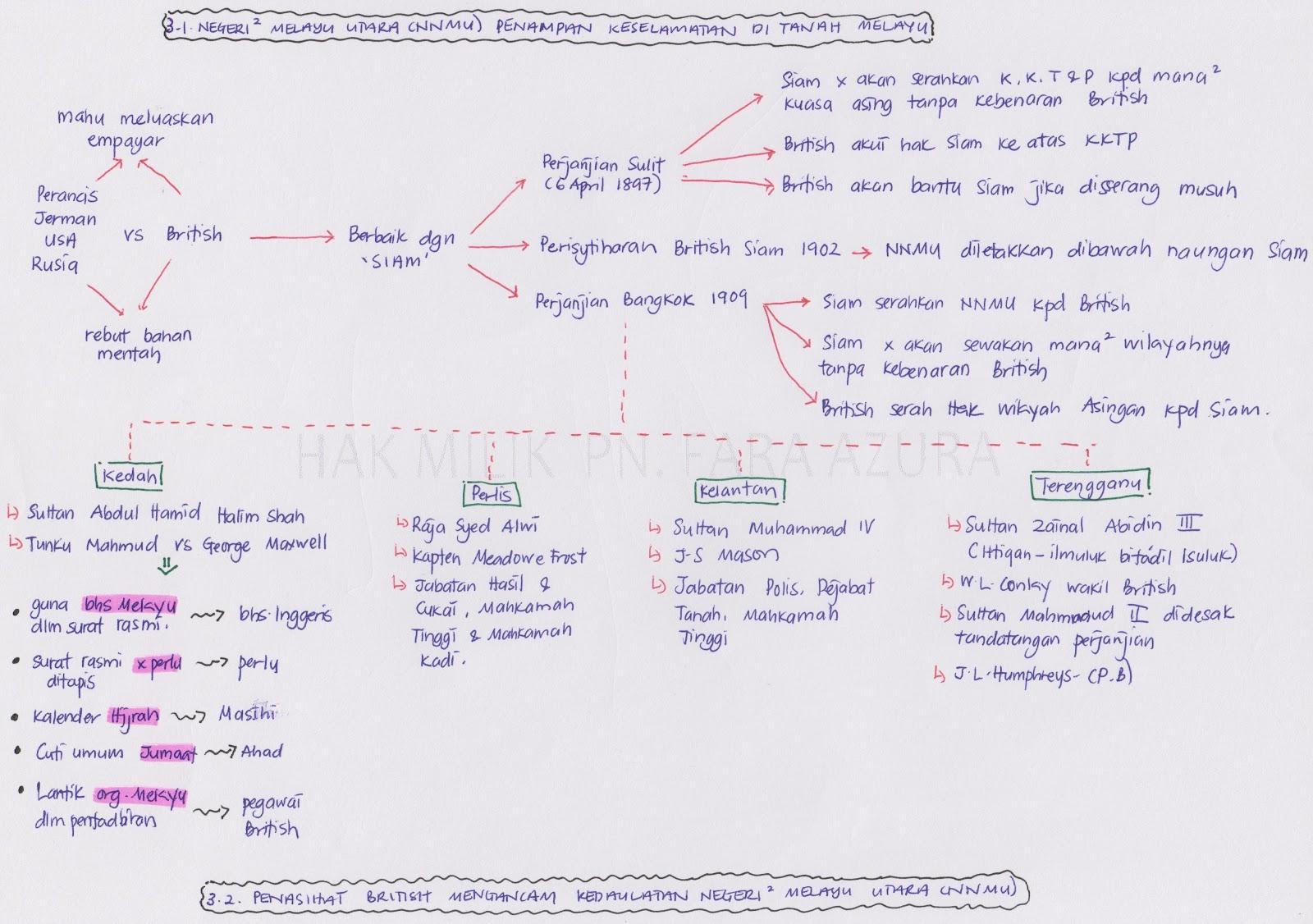 Saya Suka Sejarah Tingkatan 1 2 Peta Minda Ting 2