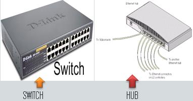 Perbedaan Switch Dengan Hub   FERDI PRASTIO-KOMPUTER DAN ...