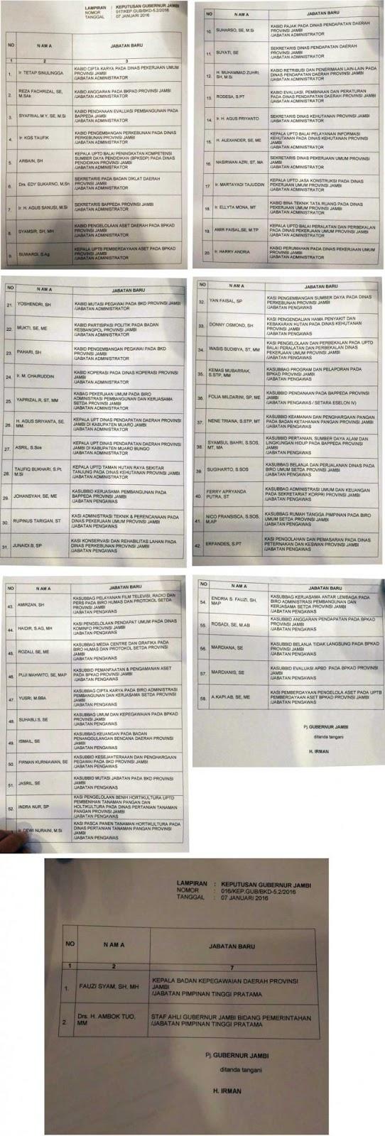 Pj Gubernur Lantik 60 Pejabat, Ini nama-nama yang dilantik