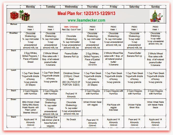 Holiday Tips With A Weekly Meal Plan Update!
