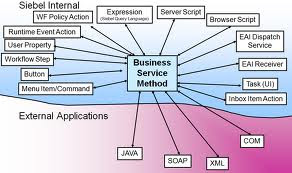business_methods
