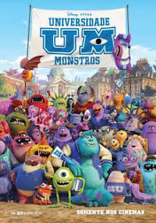 Universidade Monstros – Torrent BluRay & DVDRip Download (2013) (Monsters University) Dublado