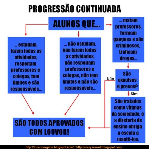 Professor que vota no PSDB não merece respeito!