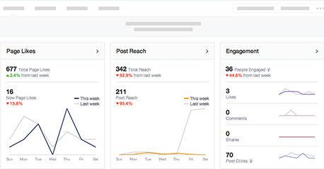 10 نصائح من الفيس بوك لجذب المعجبين وزيادة التفاعل في الصفحات 10 tips to creating engaging Page posts