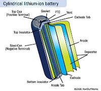 Baterai Lithium Polymer
