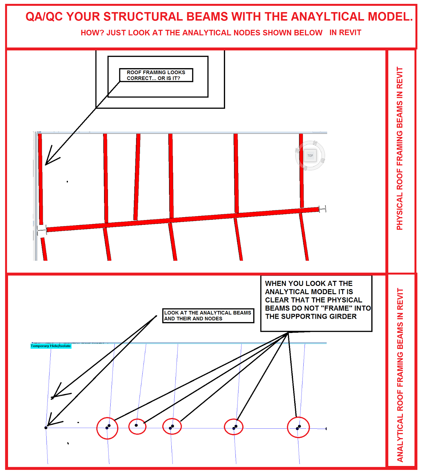 QA/QC your Revit Structural Framing using the Structural Analytical Model