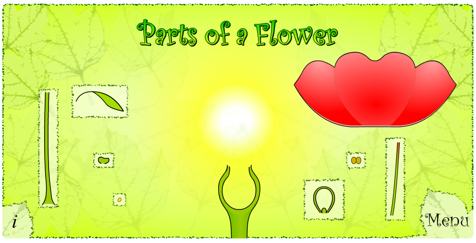 http://www2.bgfl.org/bgfl2/custom/resources_ftp/client_ftp/ks2/science/plants_pt2/parts.htm