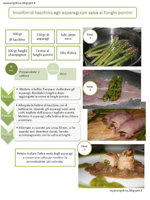il ricettario da stampare - involtini di tacchino agli asparagi con salsa ai funghi porcini