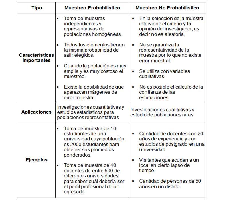Trabajo Académico de Inferencia Estadística y Resultados de Encuesta ...