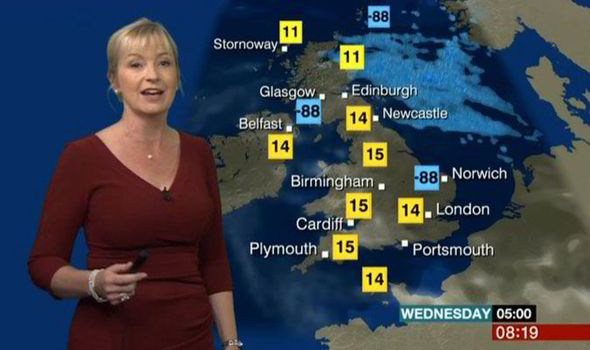 Image Result For Bbc Weather Forecast