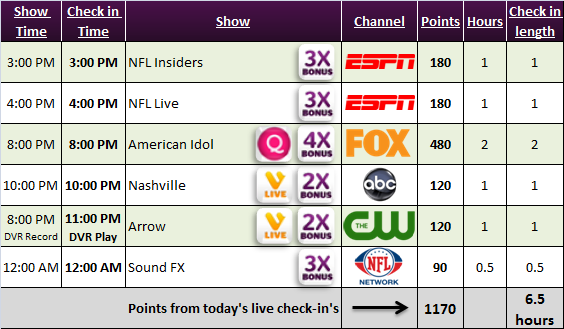 Viggle Schedule - NFL Insiders, NFL life, American Idol, Nashville, Arrow, Sound FX