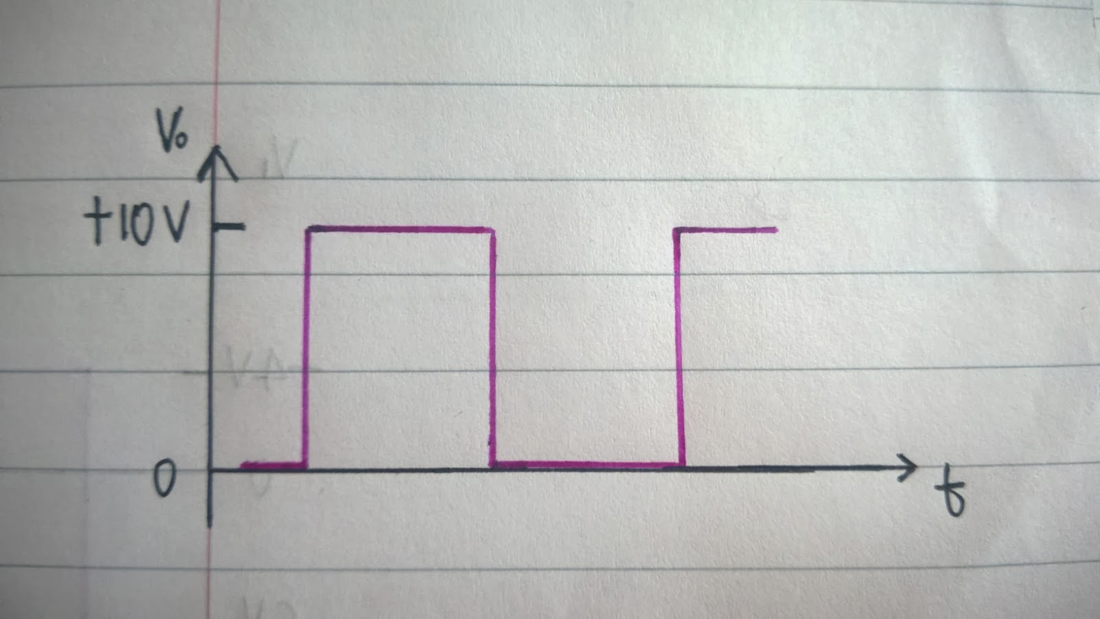 Organic Schottky Diodes Circuit Symbol Diode Figure 4 The Output Of Clamped