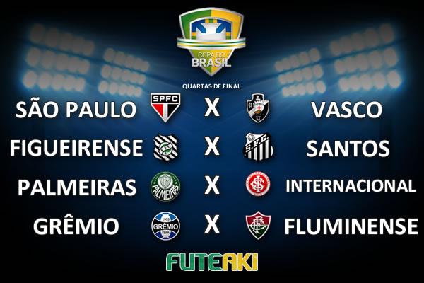 Foram definidos nesta segunda-feira, 31 de agosto, os confrontos das quartas de final da Copa do Brasil 2015.