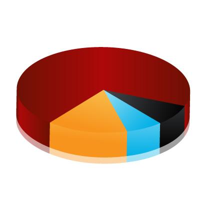 Pengertian umum diagram dan macam macam diagram beserta contohnya adapun jenis jenis diagram sebagi berikut terbagi atas beberapa jenis baik bentuk dan gambar yang berbeda diagram garis ccuart Images