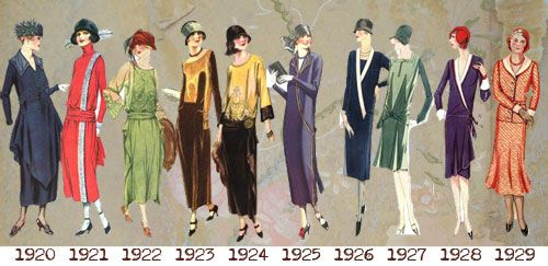 Fashion - Wikipedia 22