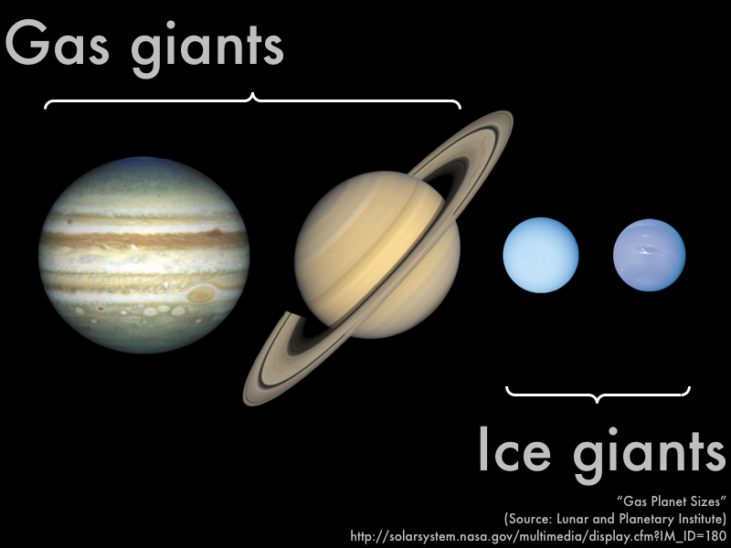 is earth a terrestrial or gas giant - photo #6