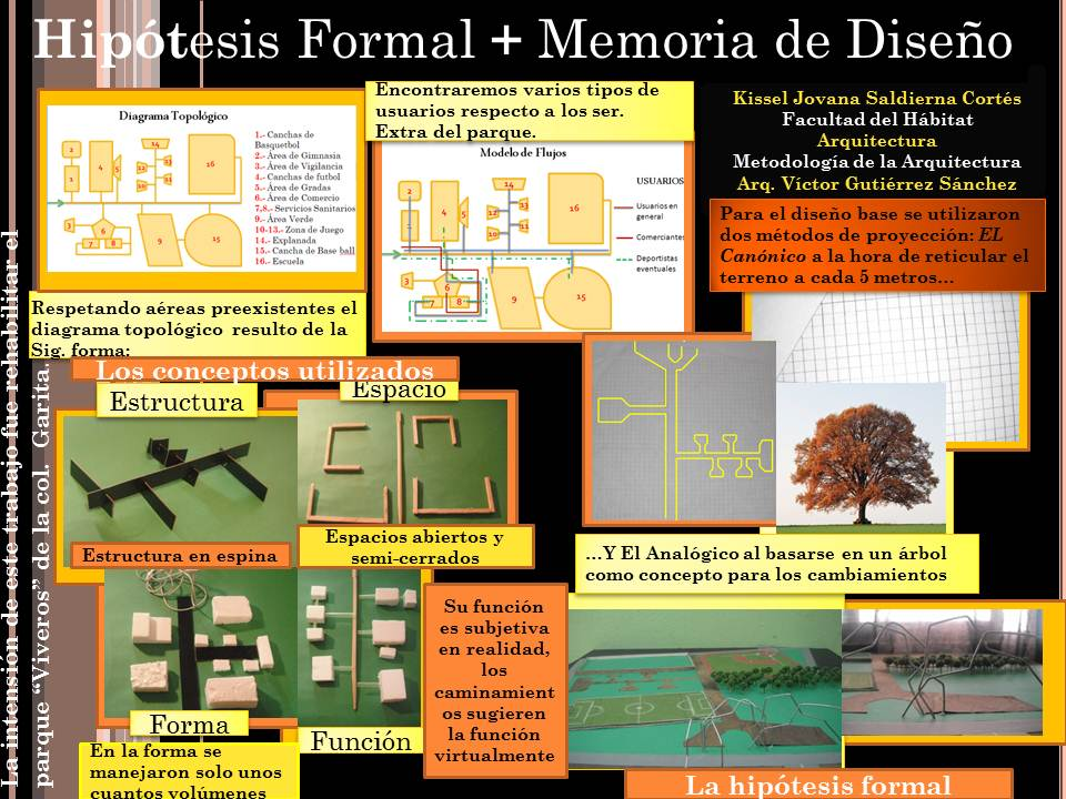 Metodolog a de la arquitectura memoria de dise o - Arquitectura de diseno ...